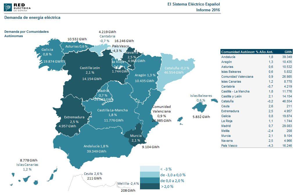 mapa consumo de la luz por comunidades españa 2016